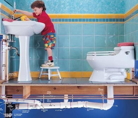 Обслуживание систем очистки воды